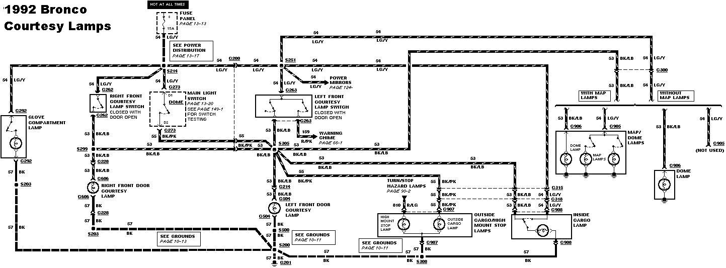ford e4od transmission wiring diagram 95 bronco