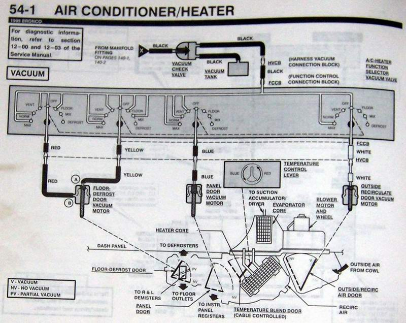 HVAC Vacuum lines - where do they go - Ford Truck Enthusiasts Forums