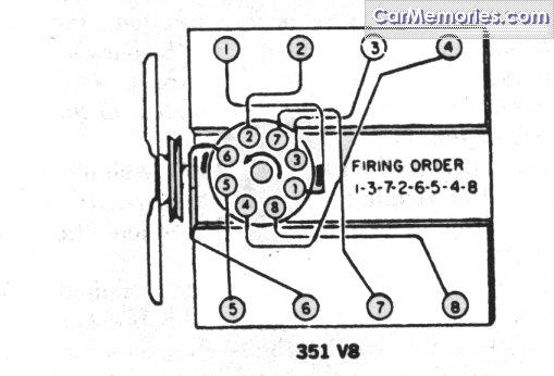 ford mustang 289 engine diagram car tuning
