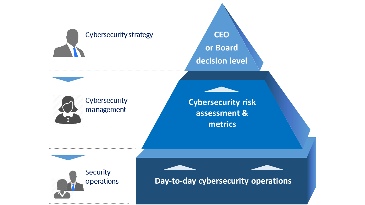 In Cyber Security Cybersecurity In Africa Securing Businesses With A Local Approach