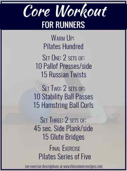Core Workout for Runners This Runner's Recipes