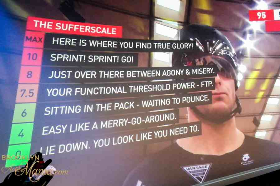 """The Sufferfest"" Is Taking Indoor Cycling To A Different Level"