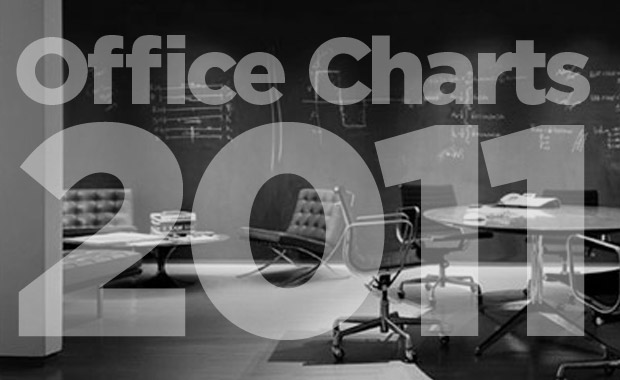 office-charts-2011