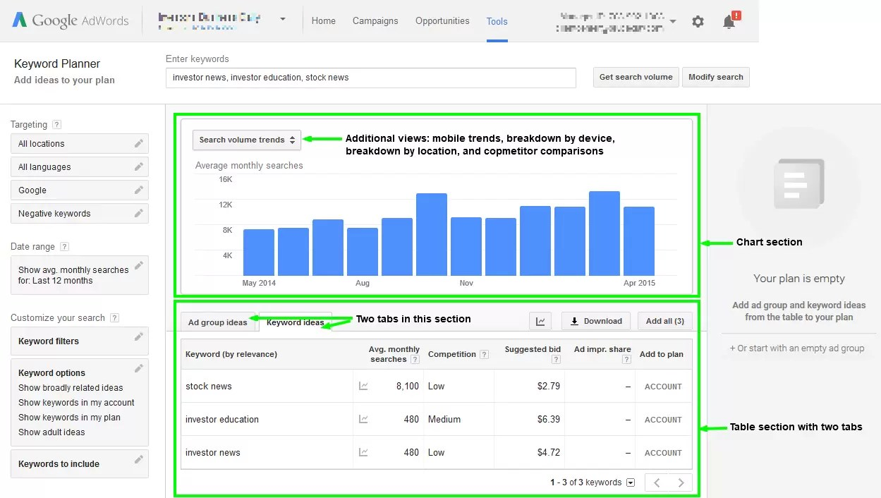 Google Adwords Keywords Adwords 101 How To Use Keyword Research Tools For Sem