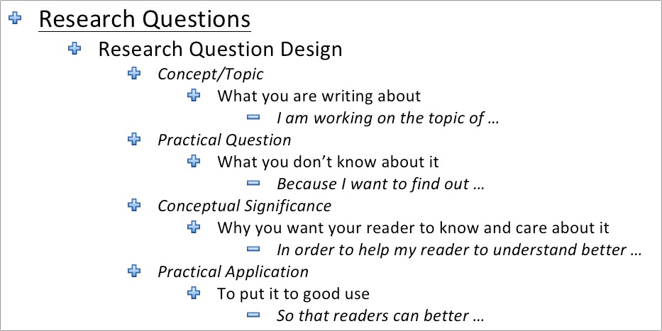 Research proposal questions Term paper Writing Service - what is the research proposal