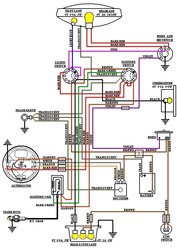 this on is an AC only stator and one HL switch, wiring diagram here