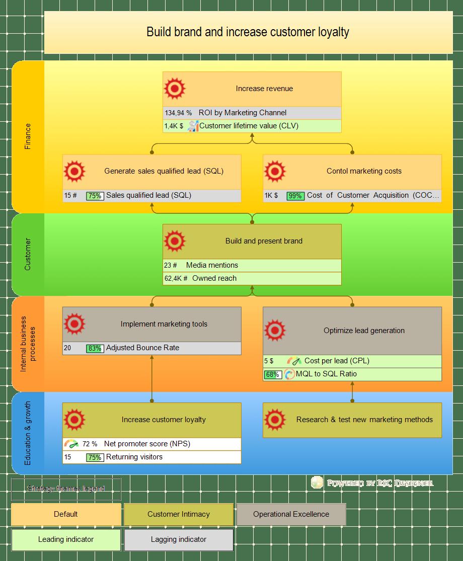 How To Create A New Calendar In Google Calendar Query Calendar As A Service In Php Easy With Google Calendar 100 12 Free Marketing Budget Templates Digital