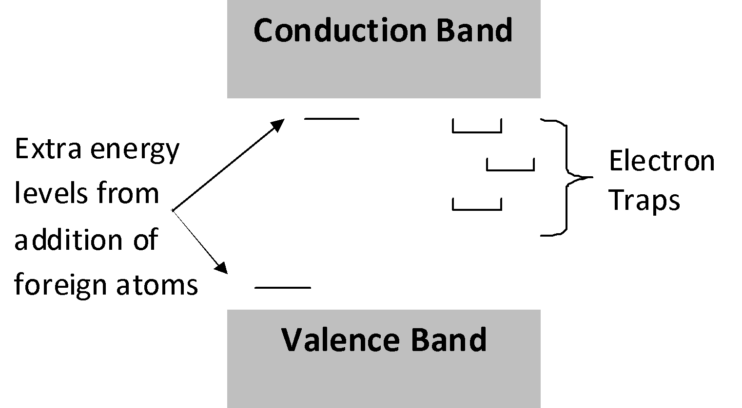 band room diagram