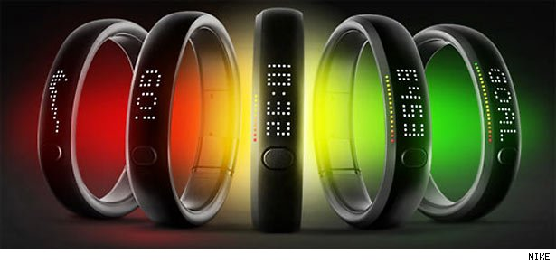 Wearable Computers What Why And How