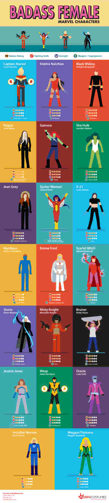 Badass-Female-Marvel-Characters-3