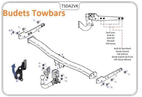 Skoda Octavia Estate 2013 Onwards - Tow Trust Vertical Detachable