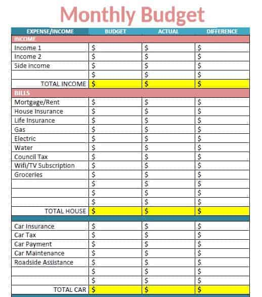 Free Budgeting Resources - Budgeting is a Challenge