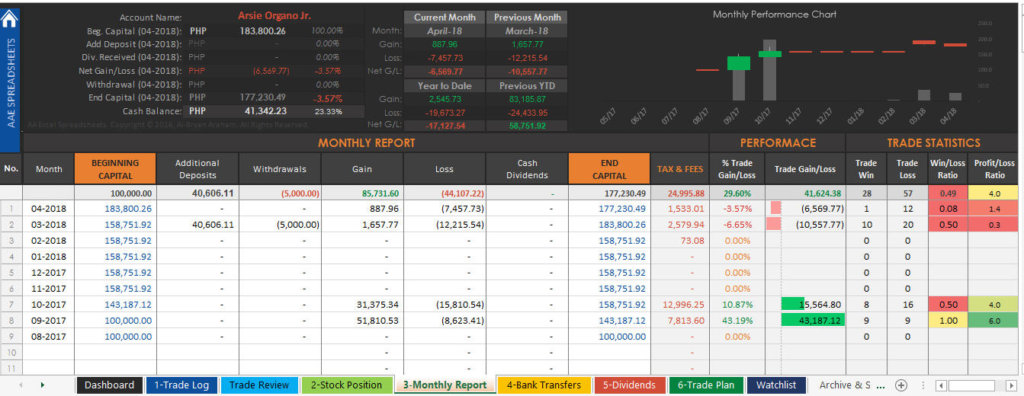 PSE Trading Journal Spreadsheet V81 - What\u0027s New  Why You Need It?