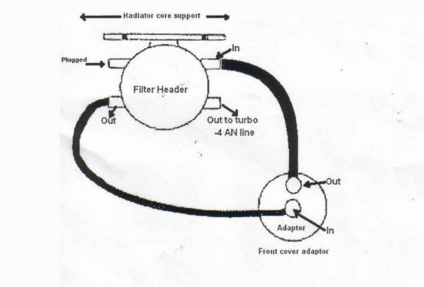 1987 buick grand national wiring diagram