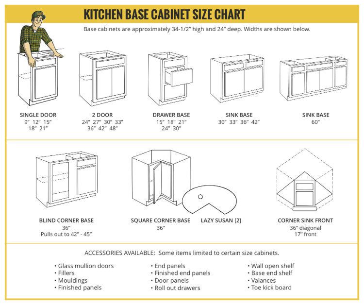 Kitchen Wall Cabinet Sizes Chart Kitchen Base Cabinet Size Chart - Builders Surplus