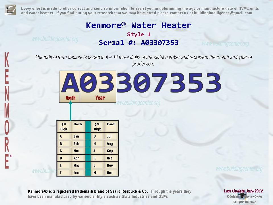 Kenmore Water Heater age \u2013 Building Intelligence Center