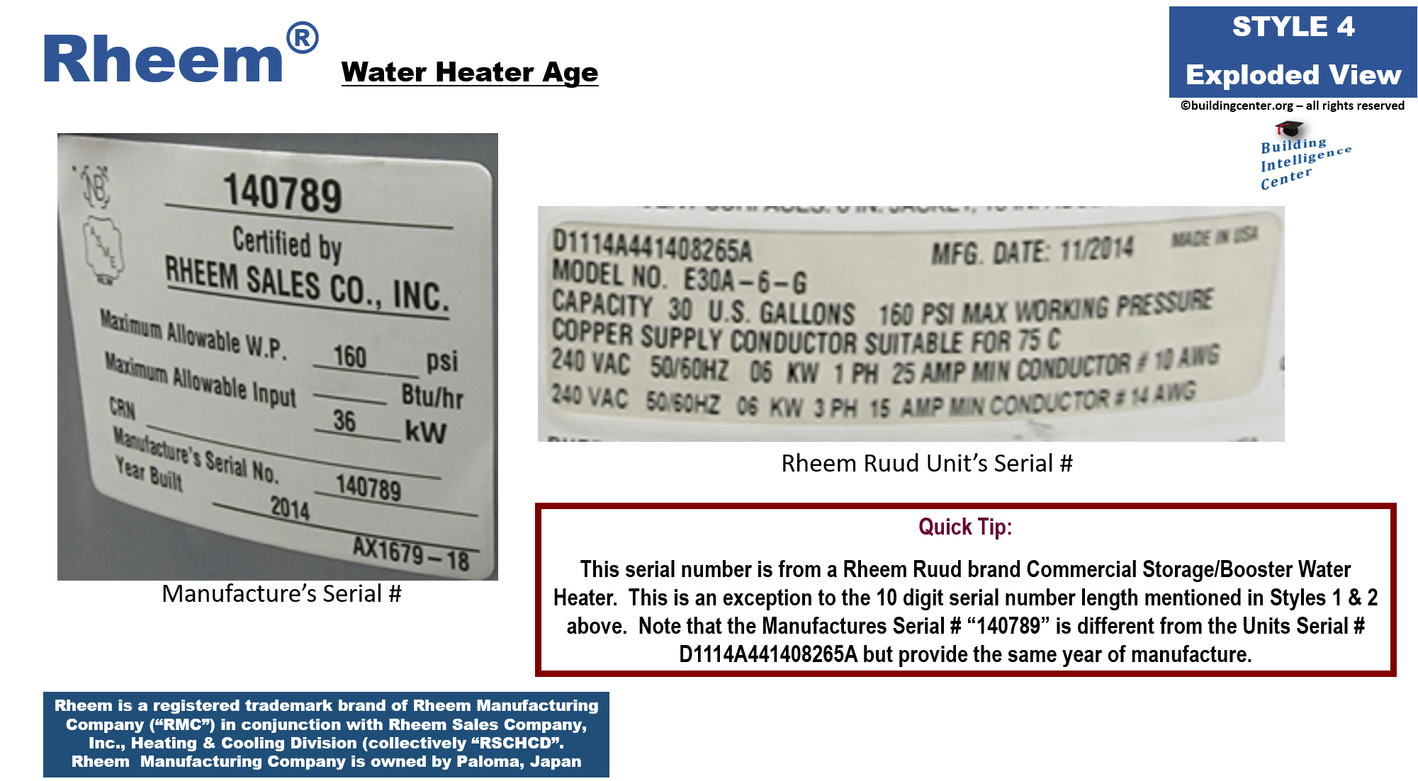 Chauffe Eau Rheem Rheem Water Heater Age Building Intelligence Center