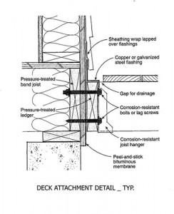 wood deck diagrams