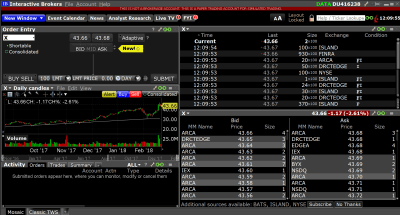 Paper Trading Account Interactive Brokers - The Best Trading In World