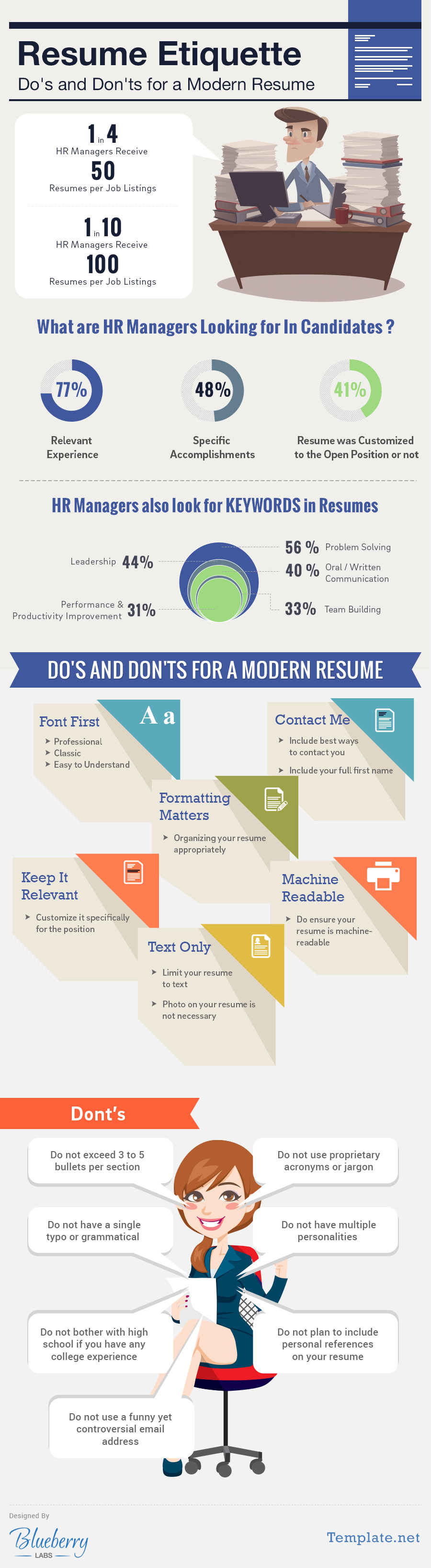 resume skills social media resume samples resume examples resume skills social media 10 essential skills a social media manager needs on their resume etiquitte