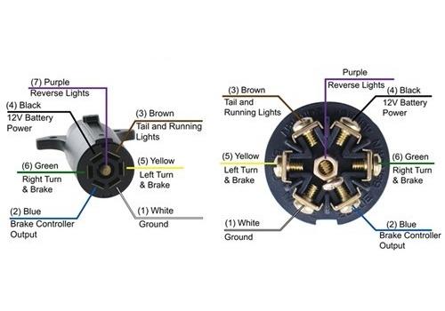 wiring diagrams for 7 way trailer plug