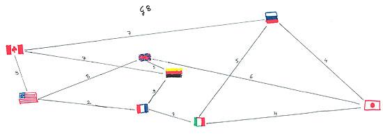 bora-akaydin-network-g8.jpg