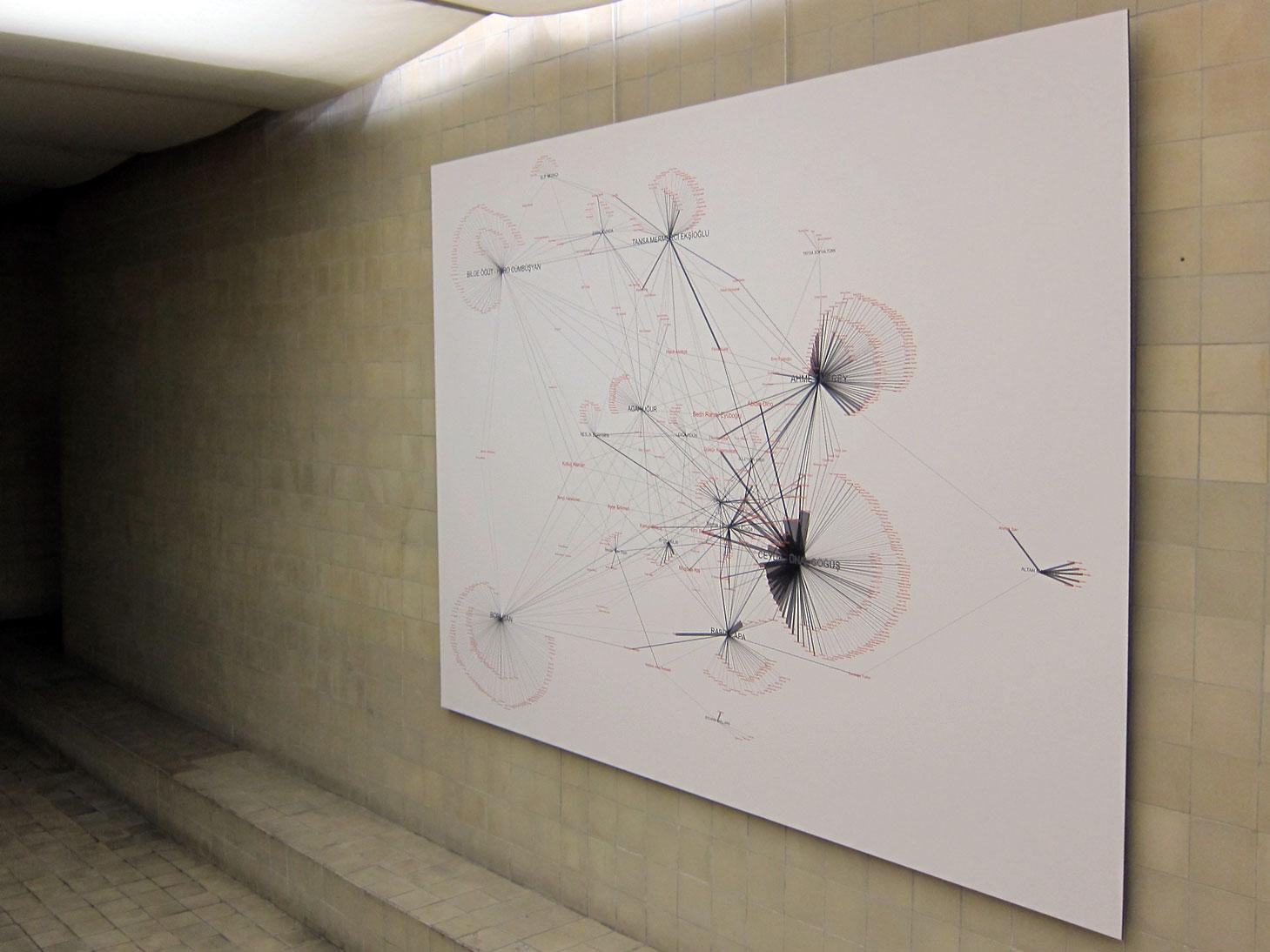 Artist Collector Network: Phase II, Maçka Sanat Galerisi, Istanbul, 2011.