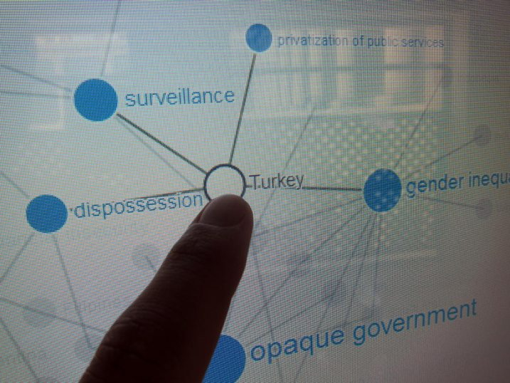Neoliberalisms-touchscreen-Sharjah-Biennial-2013-Burak-Arikan-2