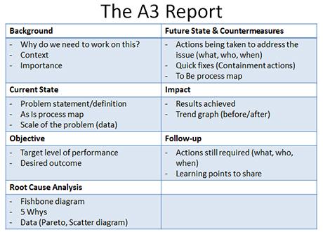 A3 Process Improvement Template - Costumepartyrun - a3 report template