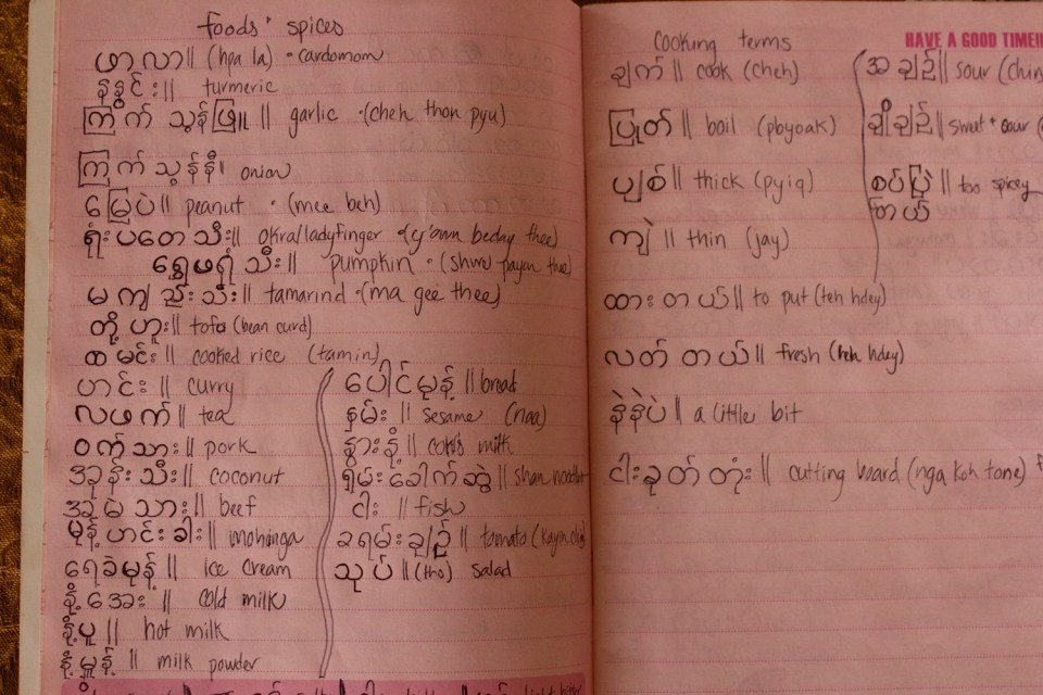 My list of food vocabulary. My handwriting leaves much room for improvement..