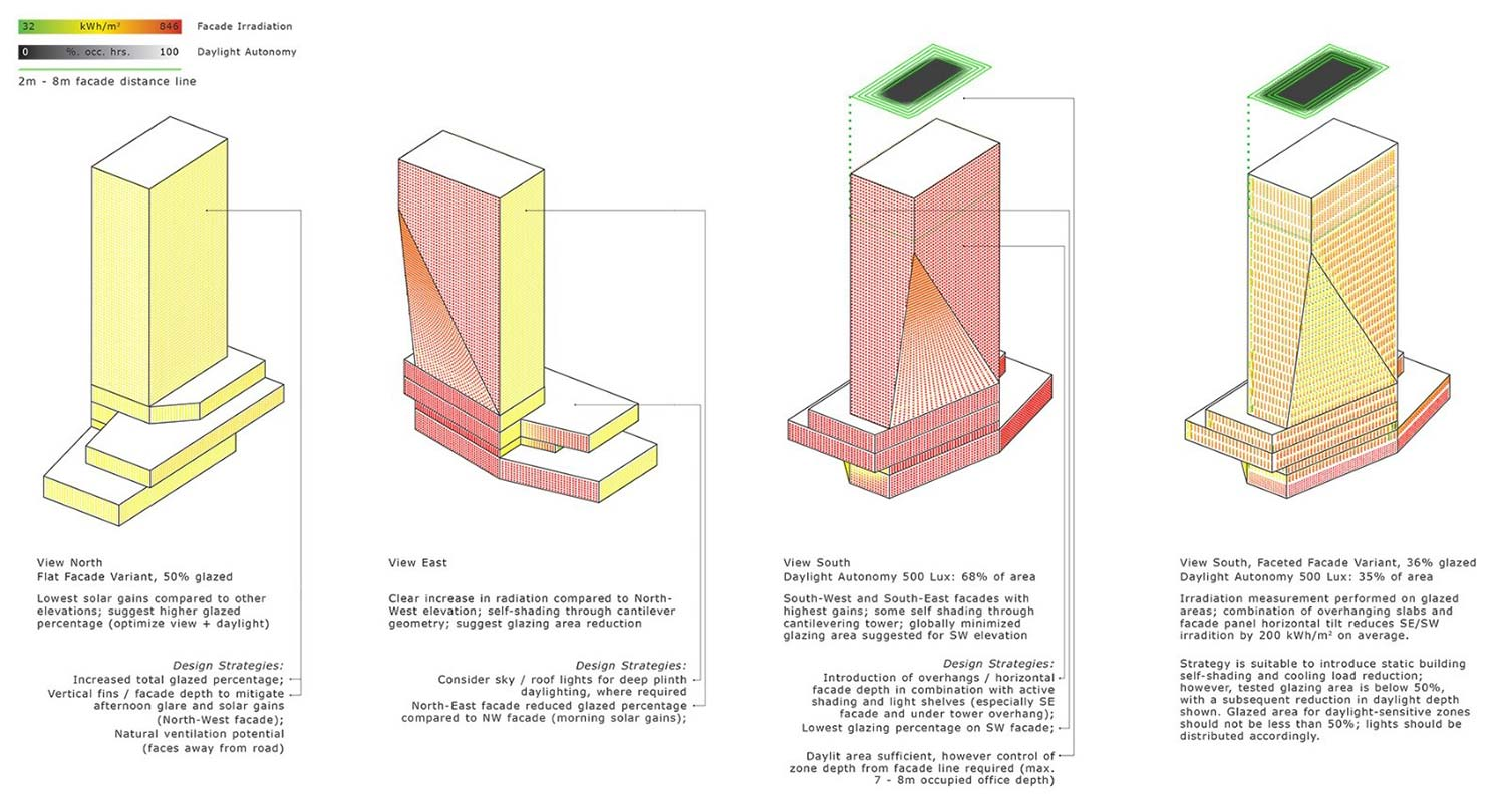 Simulation Facade Bps Case Study Sustainable Bank Hq Burohappold Engineering