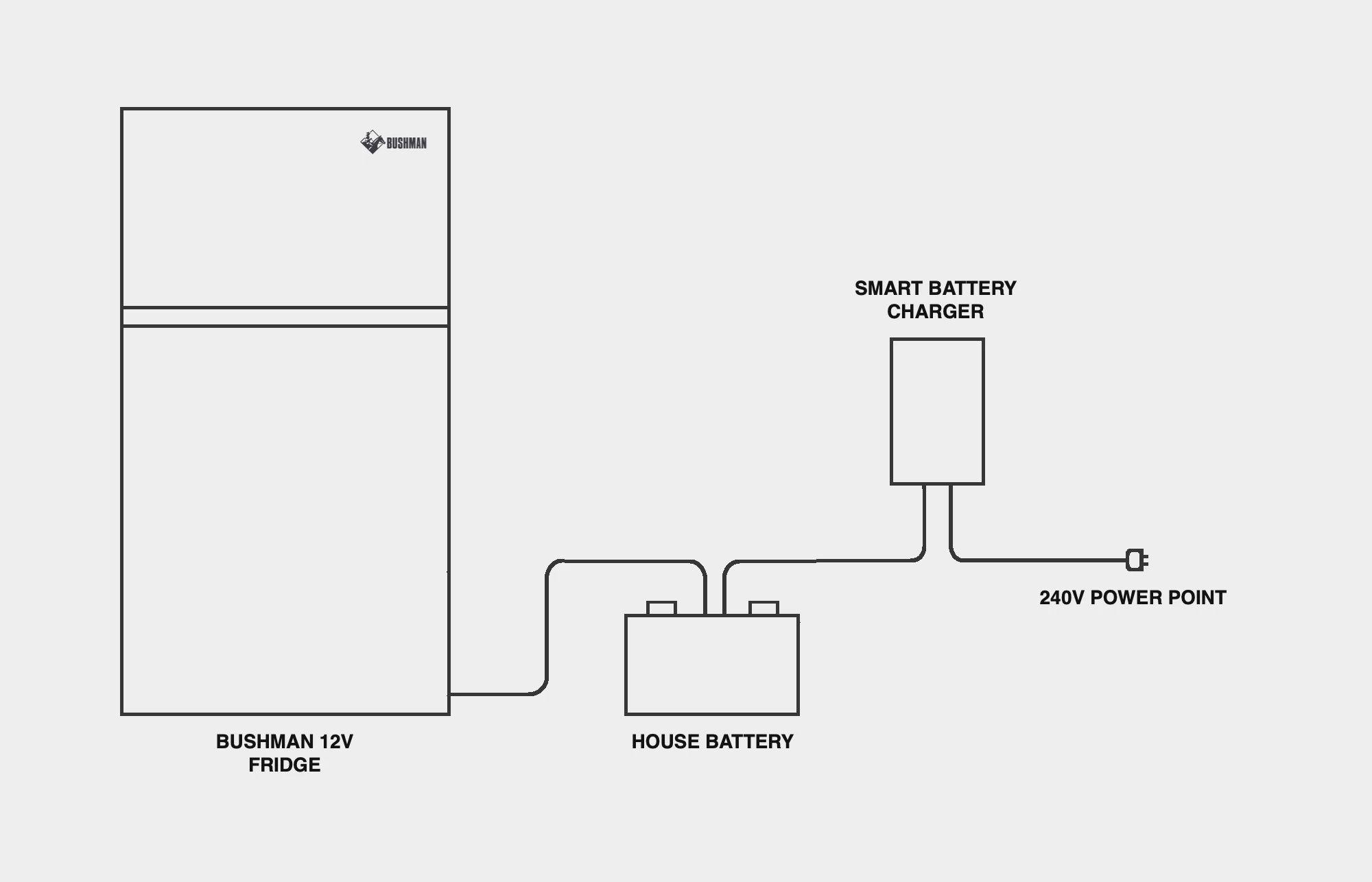 3 way caravan fridge wiring diagram