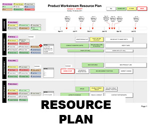 Best business plan software review