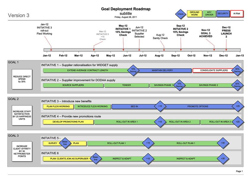 Roadmap Powerpoint Template - career timeline template