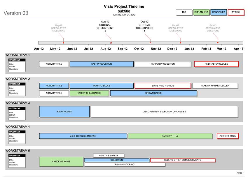 visio timeline template