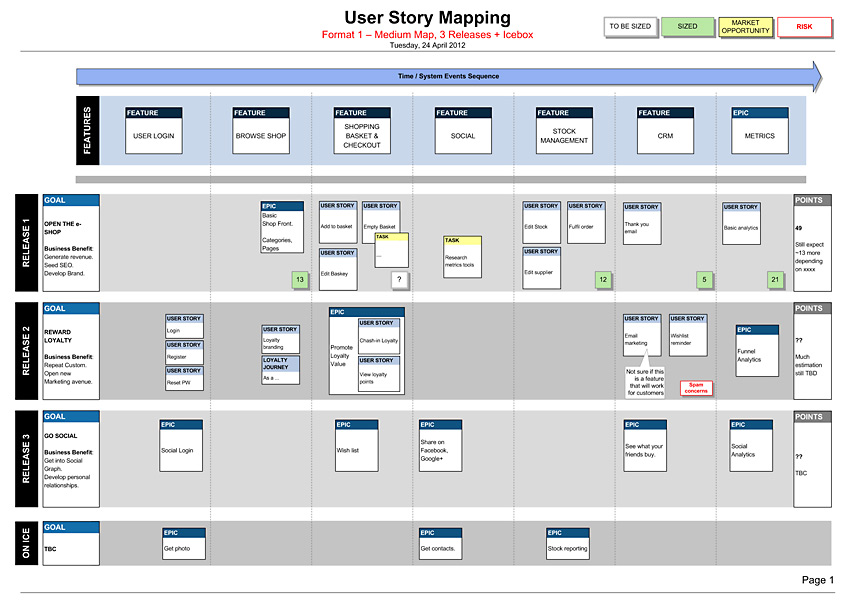BDUK-63-user-story-mapping-03_regular_02_850 - story map template