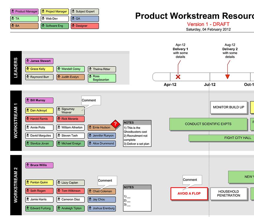 BDUK-39-resource-plan-02-850 - resource plan template