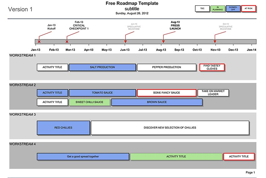 Free Visio Roadmap Template - it roadmap template
