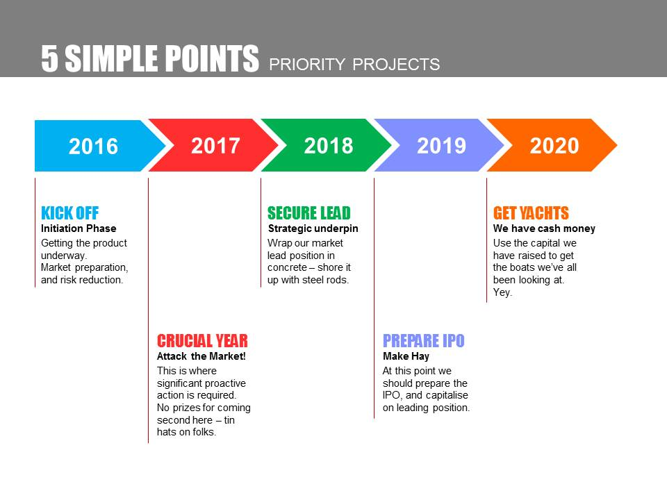 Simple yearly Powerpoint Timeline format