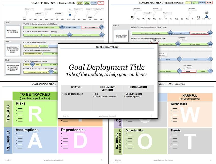 Powerpoint Business Goal Deployment Roadmap Template - roadmap template