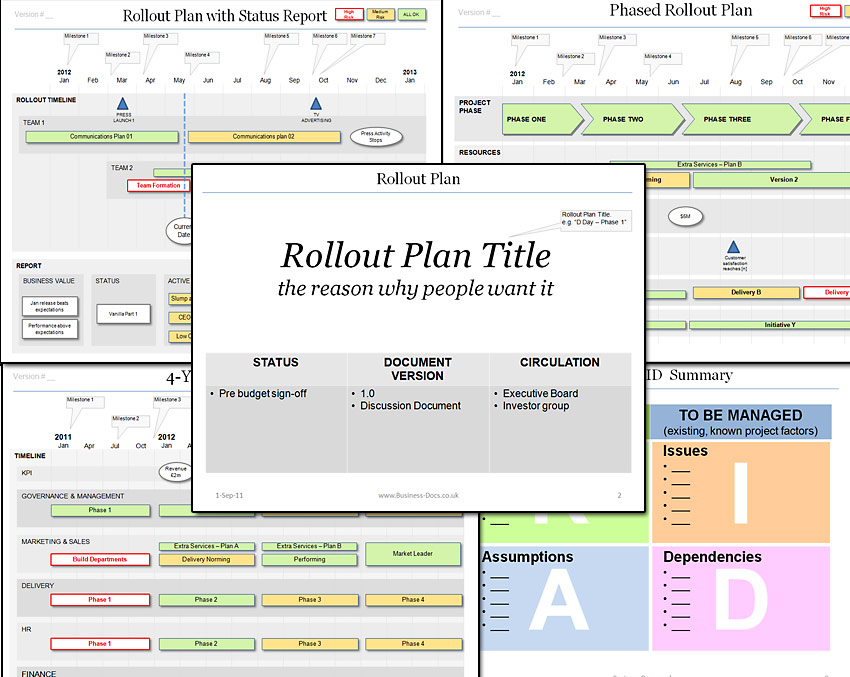 Powerpoint Rollout Plan Template, for your Project Roll-Out - product plan template