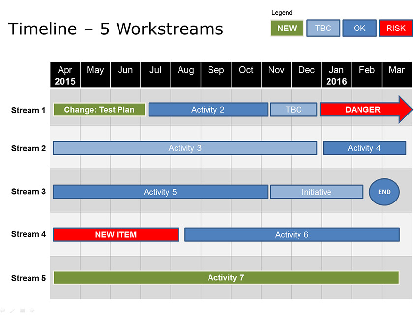 Powerpoint Workstream Timeline Template - Download Now - timeline template