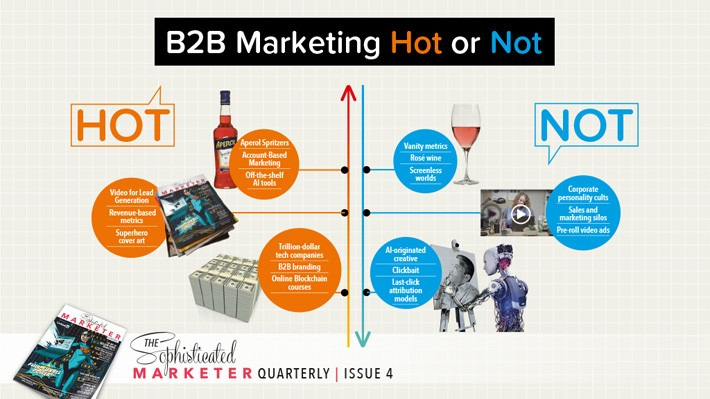 Btob Business What's Hot And What's Not In B2b Marketing For 2019