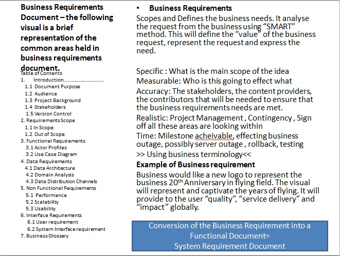 Business Requirements Document - Esther\u0027s Business Analyst Blog