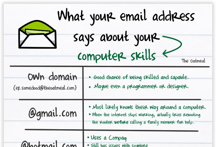 International email etiquette five things you should know about