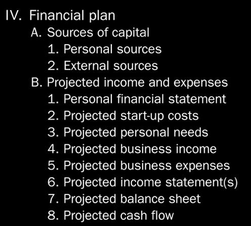 Chapter 35 Developing a Business Plan Section 351 The Business