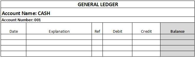 How to Post Journal Entries to the General Ledger Business Tips - ledger accounts template
