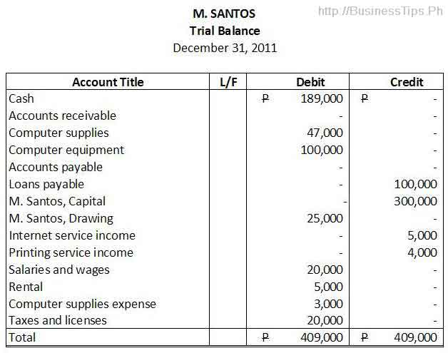 How to Prepare a Trial Balance Business Tips Philippines - business ledger example