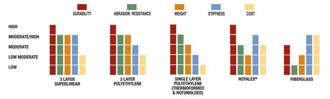 materials_comparison_2