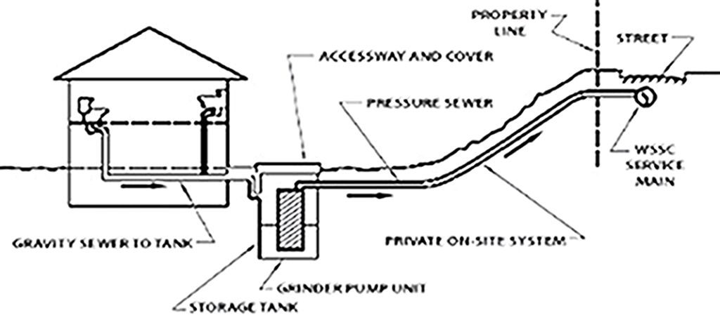 how do electric plants work